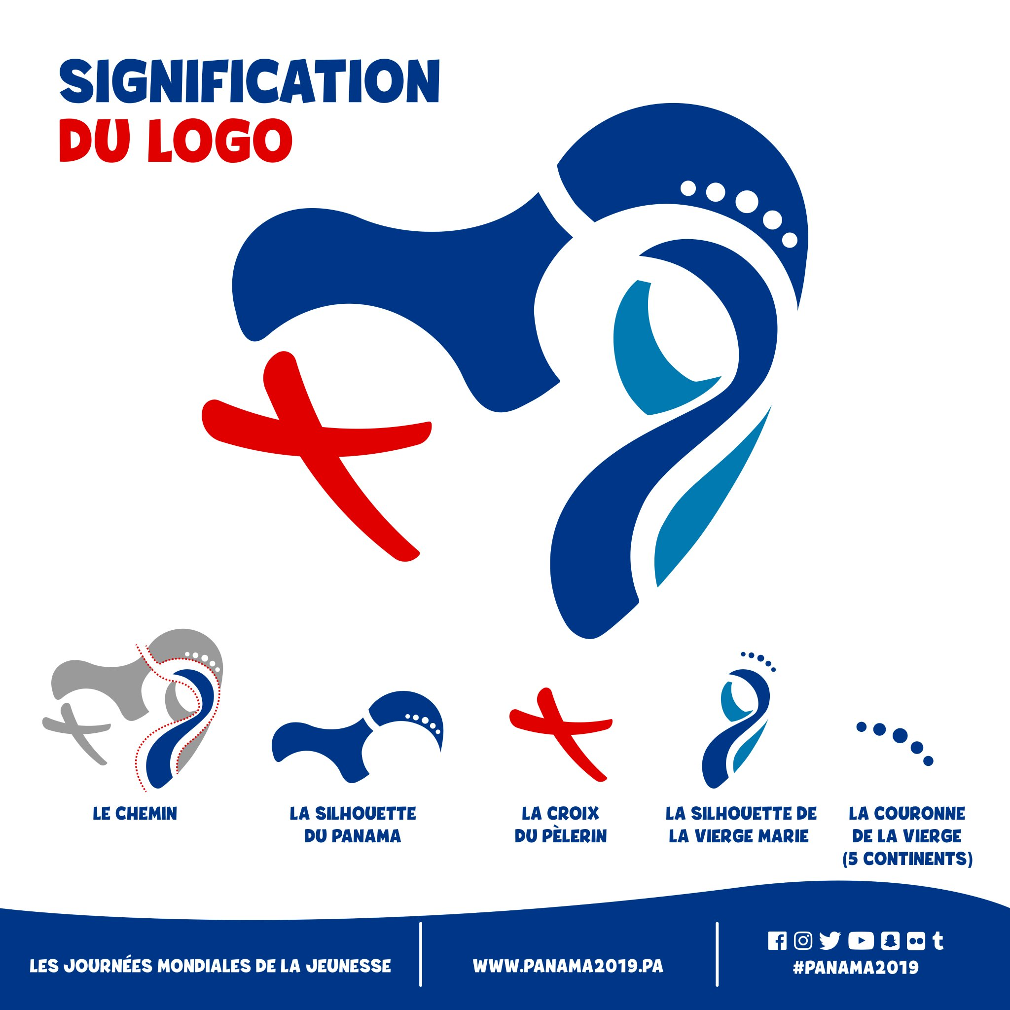 Panama2019 logoexplications